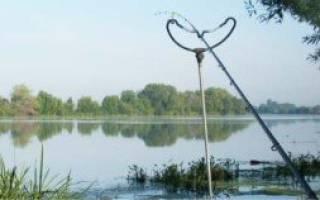 Настроить фидер для рыбалки