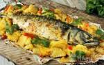 Сколько времени нужно печь рыбу в духовке