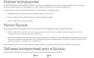 рейтинг :: SYL.ru