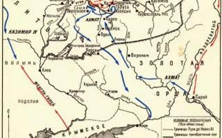 Стояние на реке Угре при князе Иване III