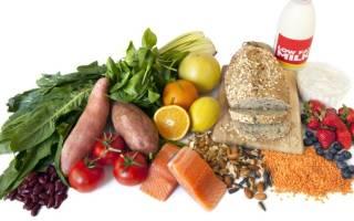 Гликемический индекс мяса и рыбы таблица