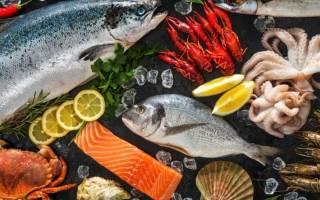 Улов рыбы в мире
